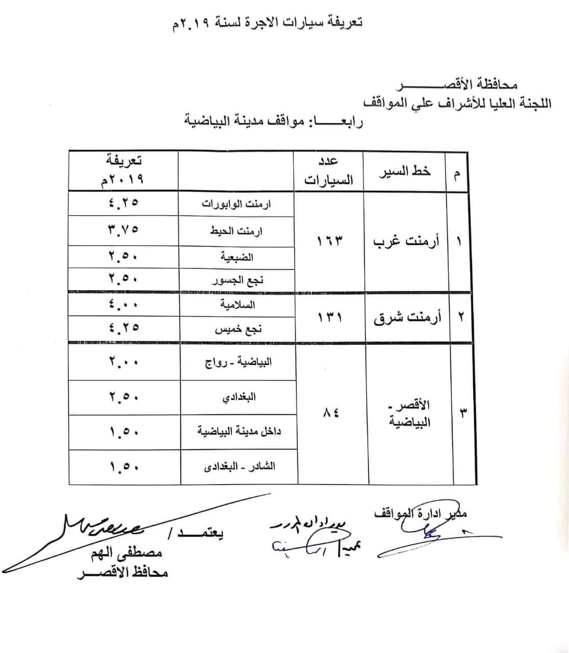 ننشر التعريفه الجديده للمواصلات داخل وبين المدن المصرية بعد زياده اسعار الوقود بجميع المحافظات FB_IMG_1562330345102