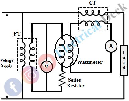 Extension of Range of Wattmeter