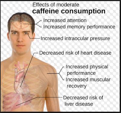 Manfaat Minum Kopi Hitam Pahit untuk Kesehatan Tubuh
