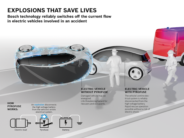 Safer Electric Cars