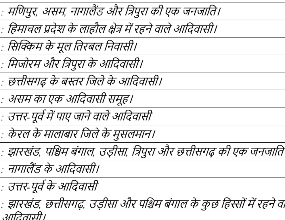 important tribes of india for ssc cgl