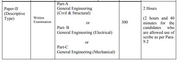 SSC JE Exam Pattern & Syllabus in Hindi