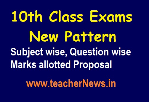 10th Class Exams New Pattern Subject wise, Question wise Marks allotted Proposal 2019-20