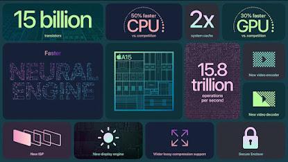 iPhone 13 Pro/13 Pro Max - Processor