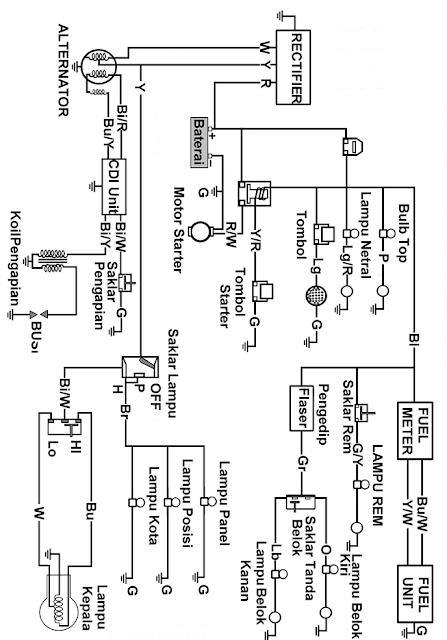 Sistem kelistrikan bodi pada sepeda motor selain itu sistem ini juga meliputi sistem aksesoris lain yang ditambahkan di luar aksesoris pabrik yang sudah terinstal di sepeda motor wiring diagram asfbconference2016 Images