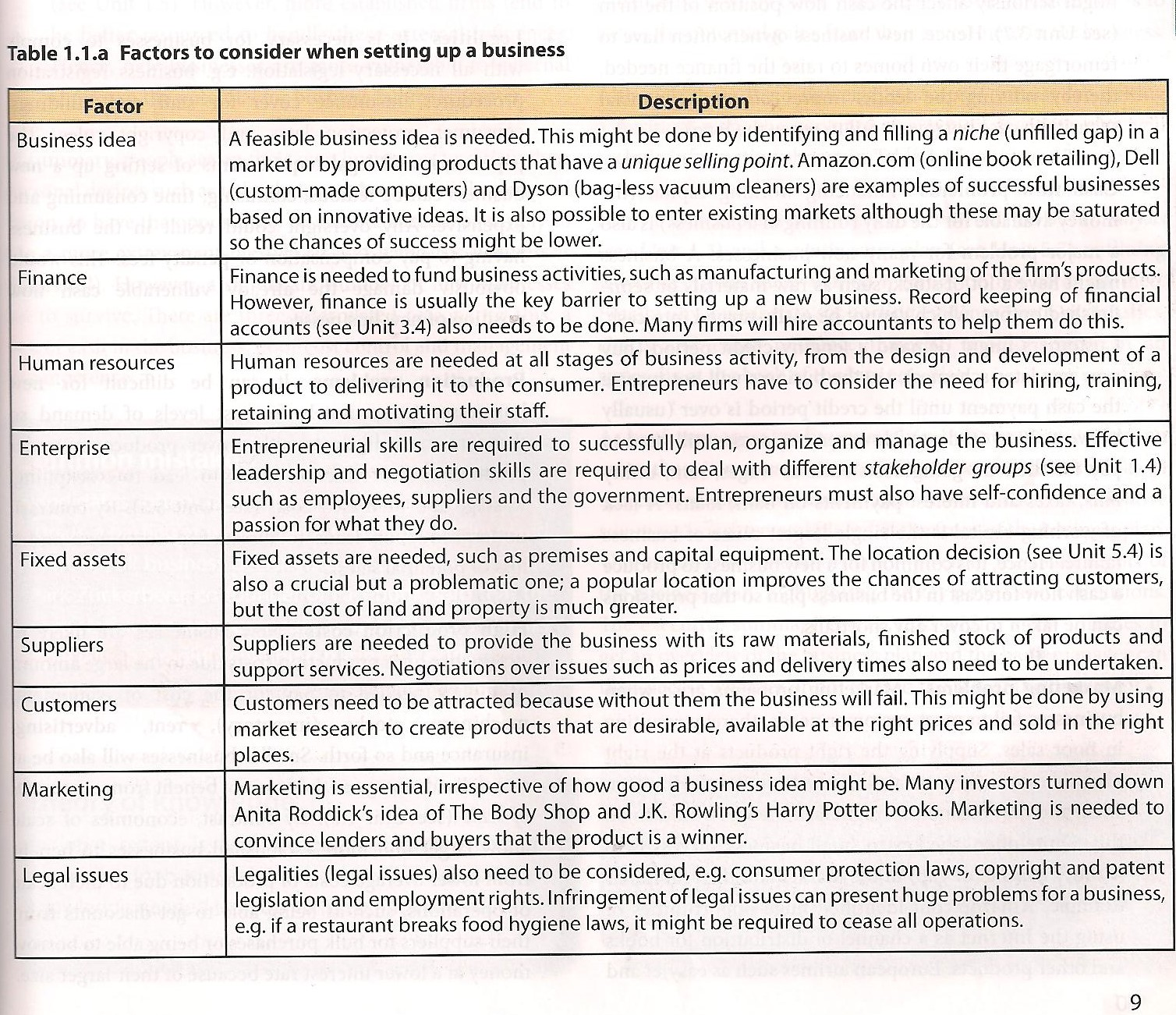 similarities between entrepreneurship and intrapreneurship Tietz, matthias a, new venture creation mode: differences between nascent intrapreneurs and nascent entrepreneurs (2013) electronic business starters – as nascent entrepreneurs (nes) or as nascent intrapreneurs (nis, or corporate in essay three i compare the start-up and abandonment rates of nis and nes.