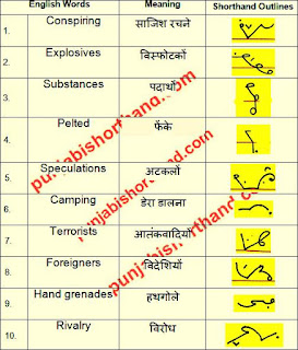 english-shorthand-outlines-04-april-2021