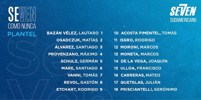 Plantel de Los Pumas 7s para el Sudamericano