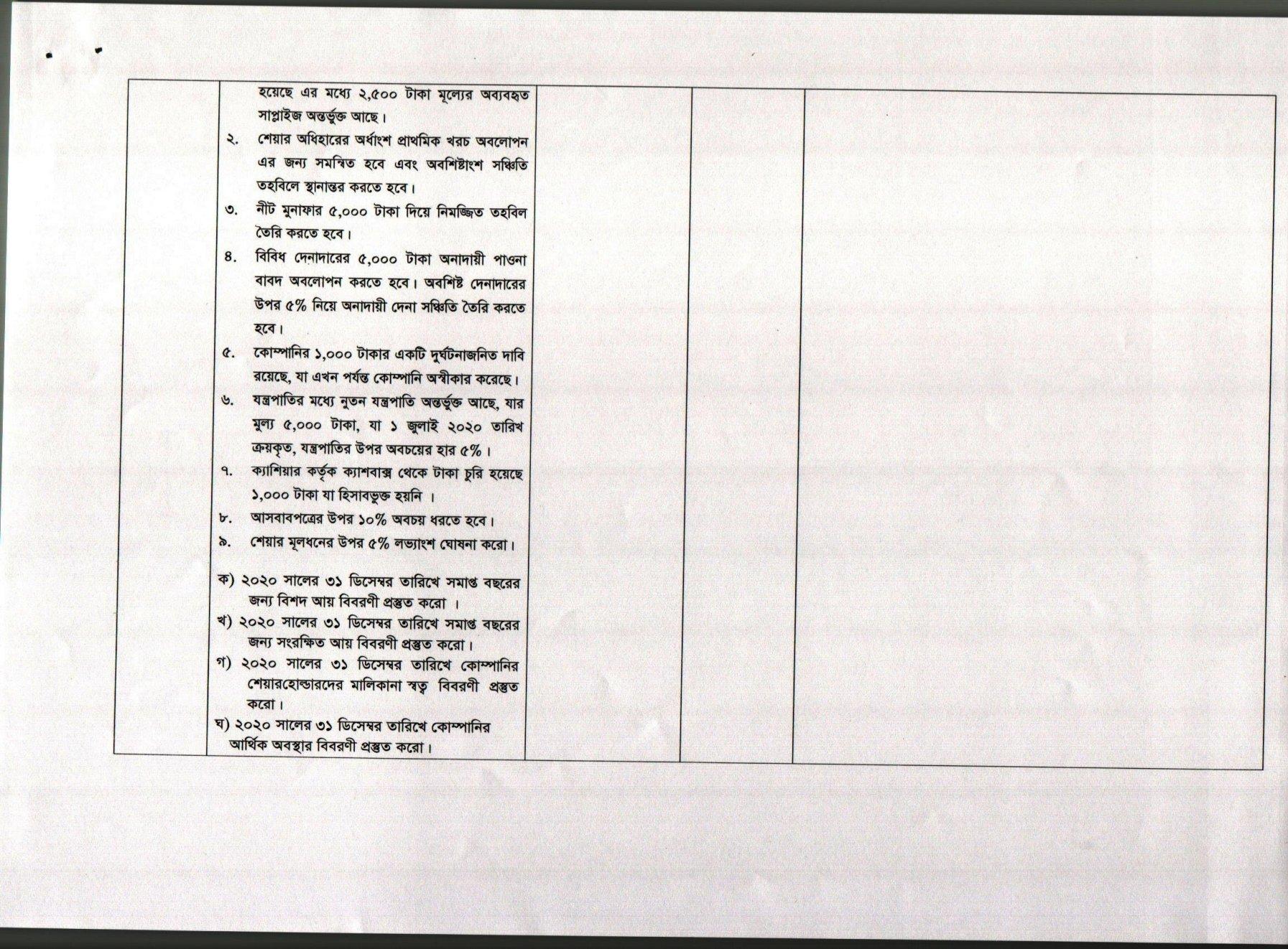 এইচএসসি ৭ম সপ্তাহের হিসাববিজ্ঞান ২য় পত্র এসাইনমেন্ট সমাধান /উত্তর ২০২২ | এইচএসসি এসাইনমেন্ট ২০২২ উত্তর/সমাধান হিসাববিজ্ঞান ২য় পত্র (এসাইনমেন্ট ৪) ৭ম সপ্তাহ