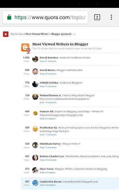 I'm a most viewed writer on quora in blogger