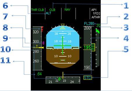 cockpit airbus 320