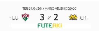 O placar de Fluminense 3x2 Criciúma pela Primeira Fase da Primeira Liga 2017