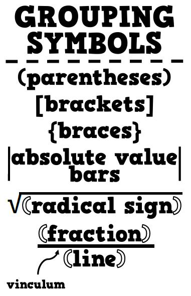 Math = Love: Grouping Symbols Poster