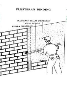 Gambar 4.6. Cara Memplester Tembok Batu Bata