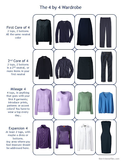a cool-weather 4 by 4 wardrobe in navy, purple, green, blue and white