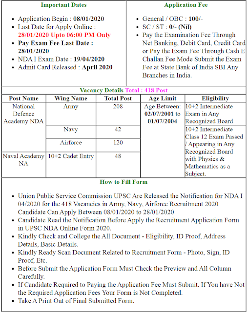 UPSC NDA 1 Recruitment 2020 Online Form