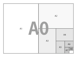 A0〜A8の用紙サイズ比較図