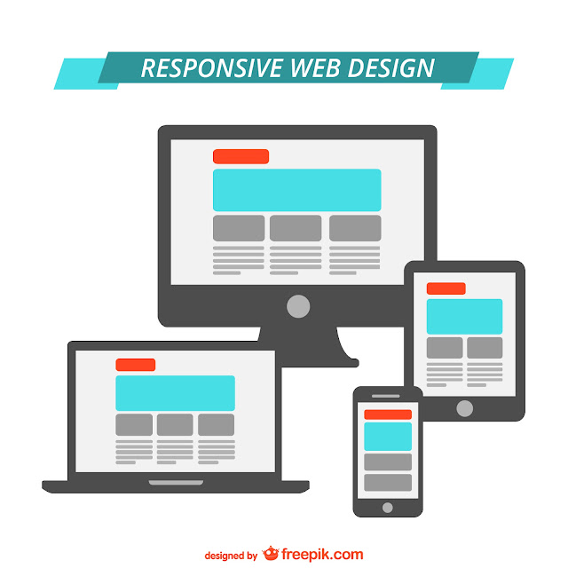 What is Responsive Website Design and Why Should I Use It?