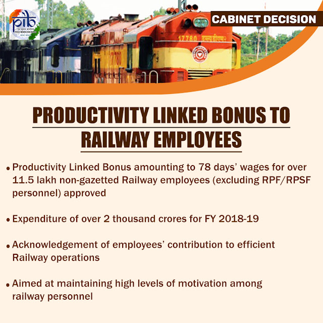 Cabinet approves Productivity Linked Bonus to railway employees for the financial year 2018-19