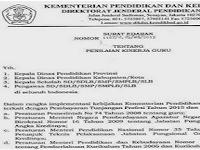 Surat Edaran Dirjen Dikdas NO 1167/C.C5/NI/2015 Sebagai Syarat SKTP
