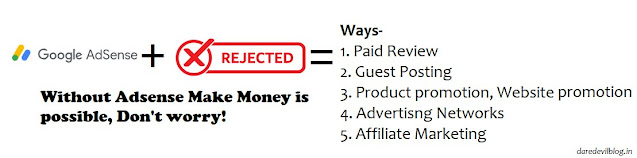 How to make money without Google Adsense?