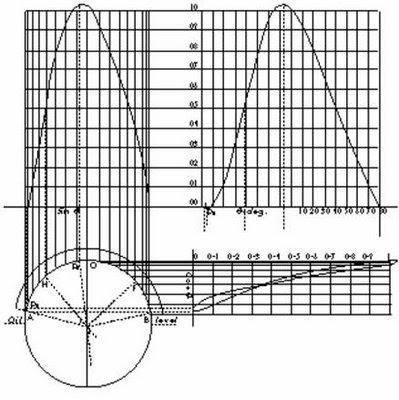 Tổng quan về ứng dụng, cấu tạo, nguyên lý và cách xử lý các hư hỏng thường gặp của ổ bạc thuỷ động (Hydrodynamic Bearing)