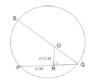 (3) O केंद्र वाले वृत्त की कोई जीवा PQ की लम्बाई 4 सेंटीमीटर है एवं O बिंदु से PQ की दूरी 2. 1 सेंटीमीटर है , तो वृत्त के व्यास की व्यास की लम्बाई ज्ञात करके देखे।