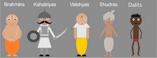 Caste system in Hindus
