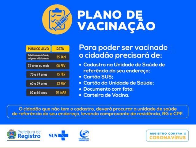 Registro-SP apresenta plano municipal de vacinação