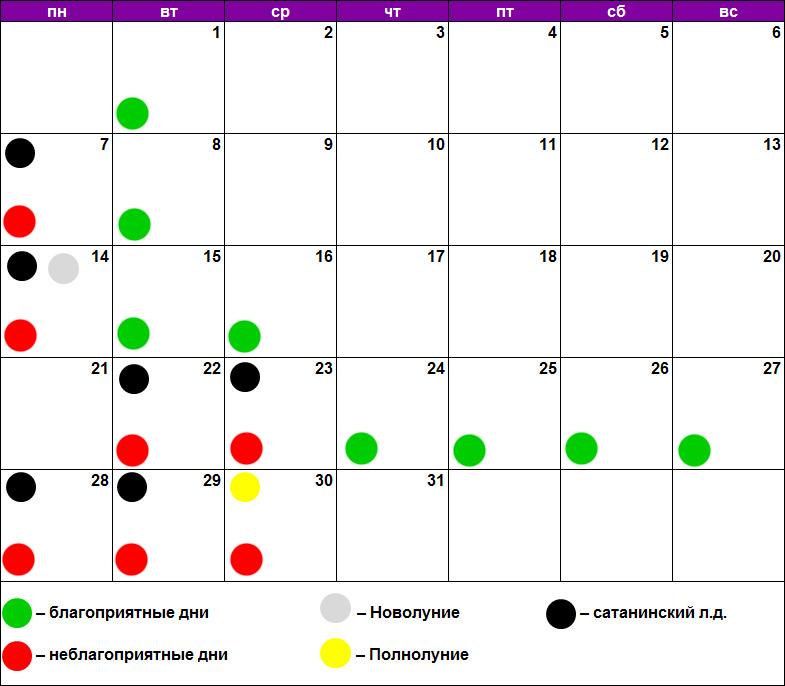Лунный календарь массажа декабрь 2020