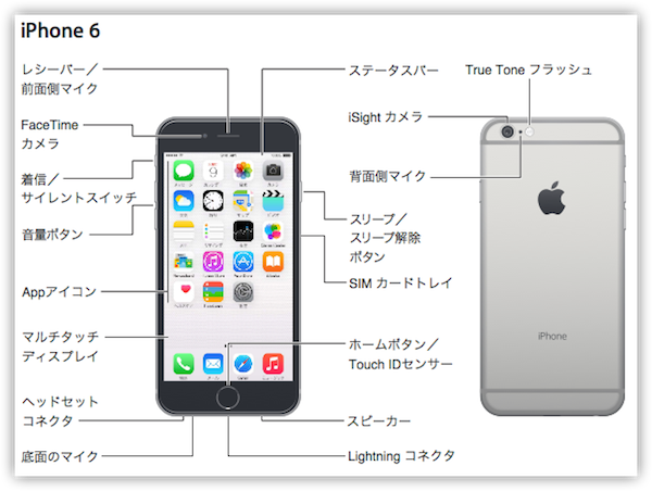 ibook mac web pdf ダウンロード