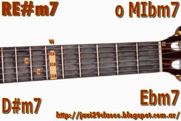 RE#m7 = MIbm7 acorde de guitarra