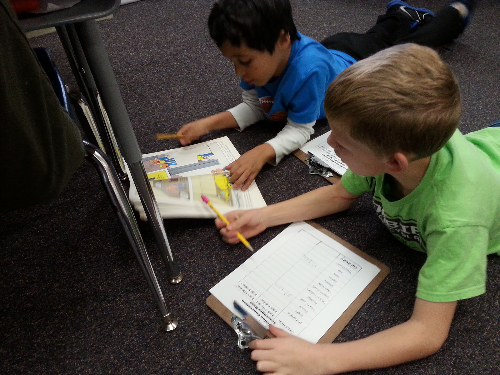 Hays Corner Nonfiction Text Feature Scavenger Hunt