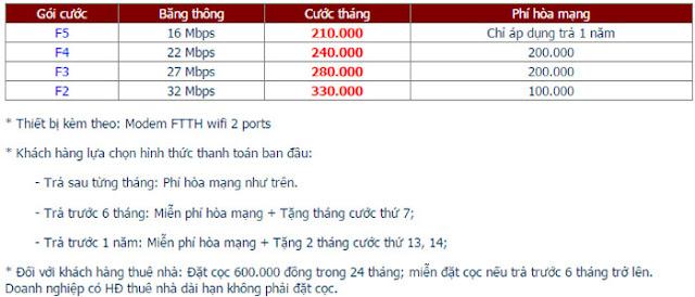 Đăng Ký Internet FPT Phường Đồng Mai 1