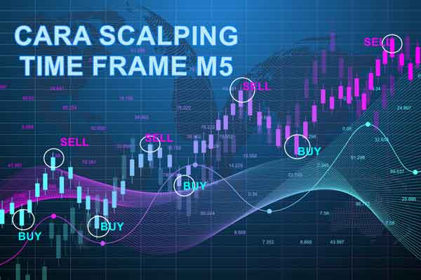 Cara Scalping Forex Time Frame M5 Terbaik