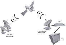 Bagaimana Sistem Satelit Terhubung ke Perangkat Televisi