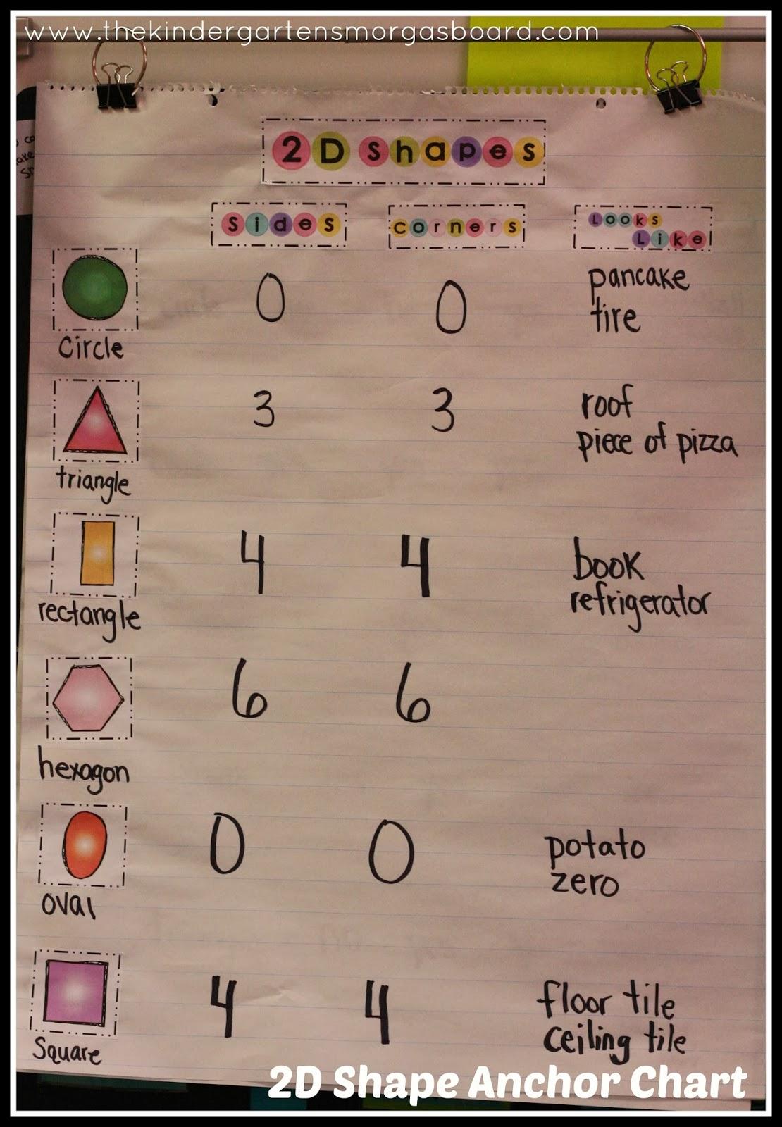 The Kindergarten Smorgasboard A Kindergarten Smorgasboard Of Shapes