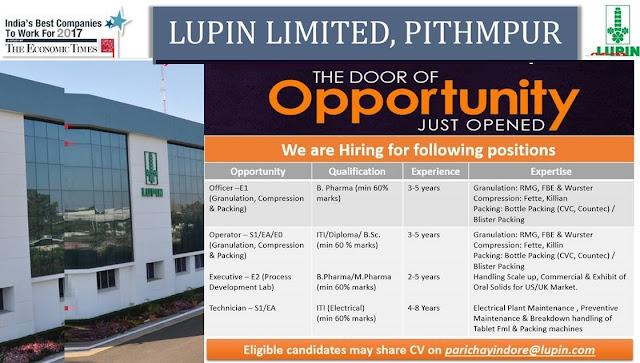 Lupin Limited Urgently Hiring For ITI, Diploma, B.Sc, B.Pharm, M.Pharm