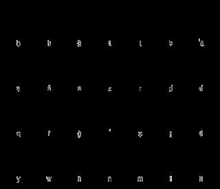 La traducción de las fórmulas rutinarias en la comunicación intercultural