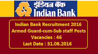 Indian Bank Recruitment 2016