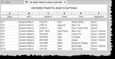 Revit中的材料明细表和自定义材料属性插图(2)
