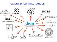 Ini Bukti Mengapa Harga Parfum FM Lebih Terjangkau dibanding Parfum Branded Lain