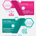 [Infographic] - 6 Reasons to start a Digital Transformation in your Business