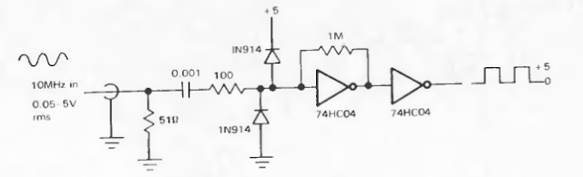 Sinusoidal to Square wave Generator circuit design