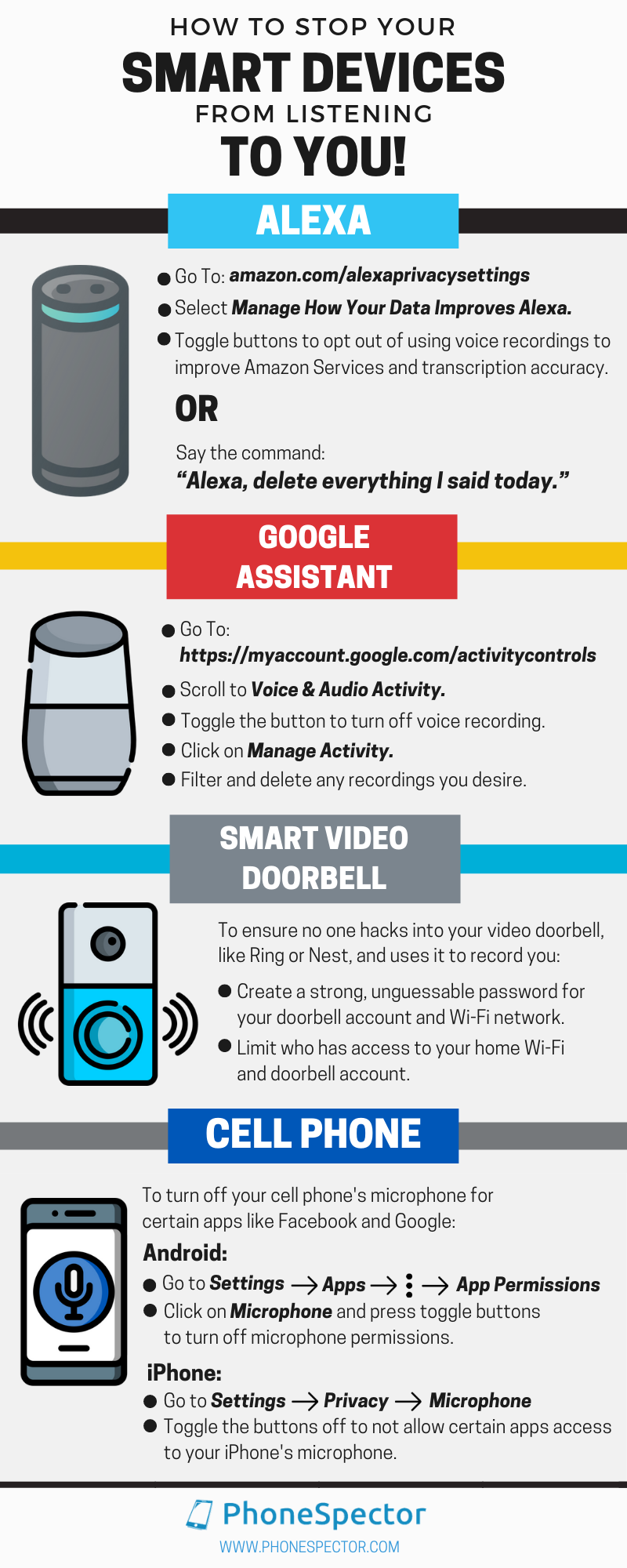 How To Stop Your Smart Devices From Listening To You