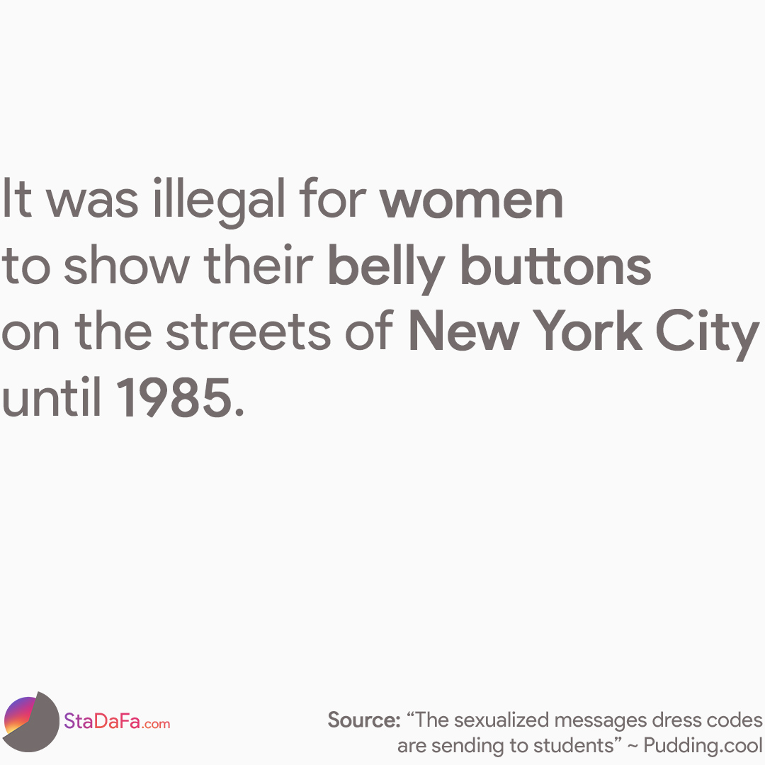 It was illegal for women  to show their belly buttons on the streets of New York City until 1985.