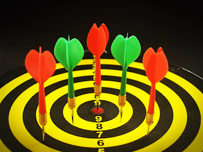 Forecasting Accuracy Targets