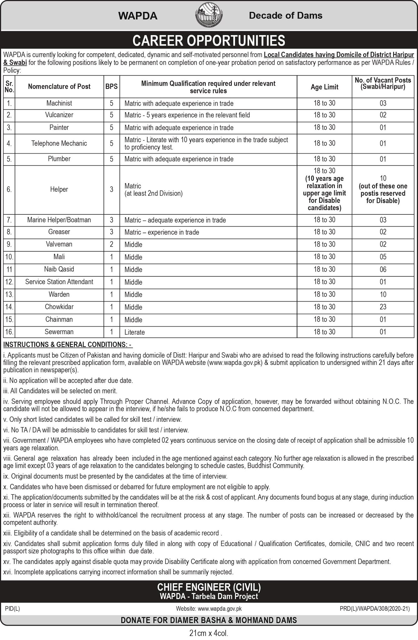 Water and Power Development Authority (WAPDA)   Latest Jobs 2021  Download Application Form  Latest jobs Advertisement