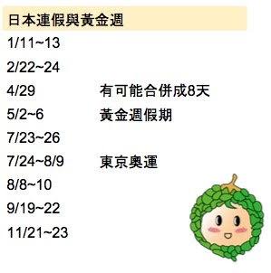 2020行事曆,2020行事曆人事行政局,日本黃金週,2020春節,2020請假攻略