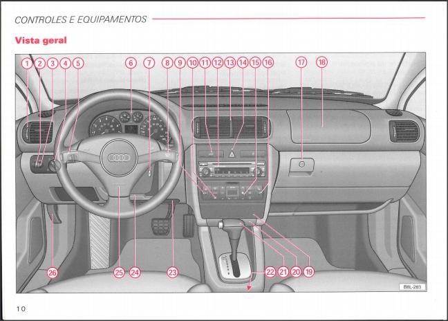 Manual Do Meu Carro